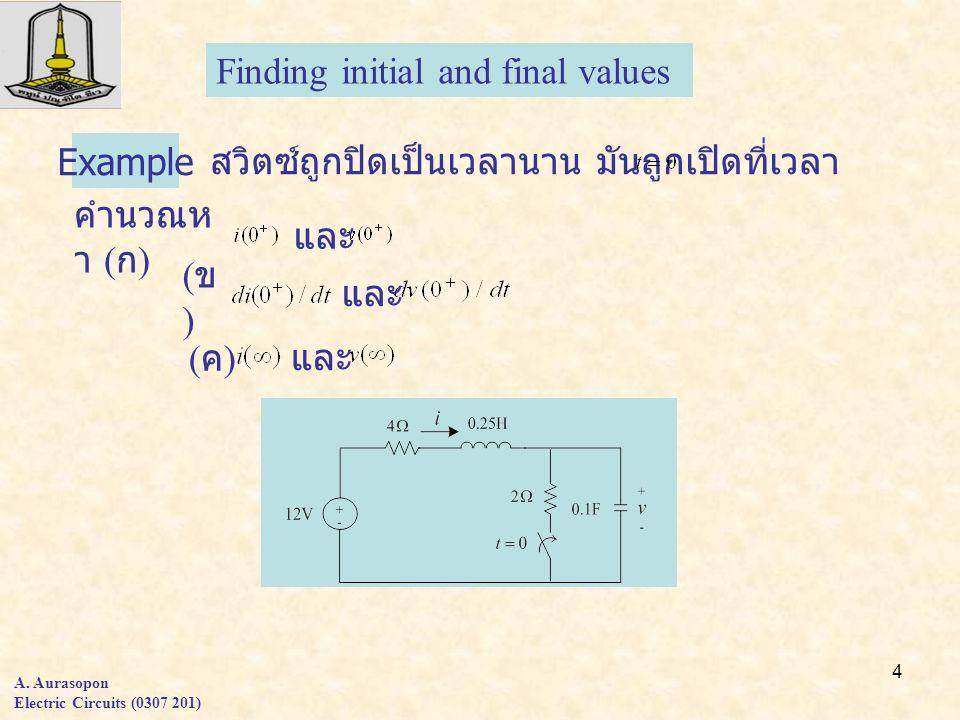 4 A. Aurasopon Electric Circuits (0307 201) Finding initial and final values Example สวิตซ์ถูกปิดเป็นเวลานาน มันถูกเปิดที่เวลา คำนวณห า ( ก ) (ข) (ข)