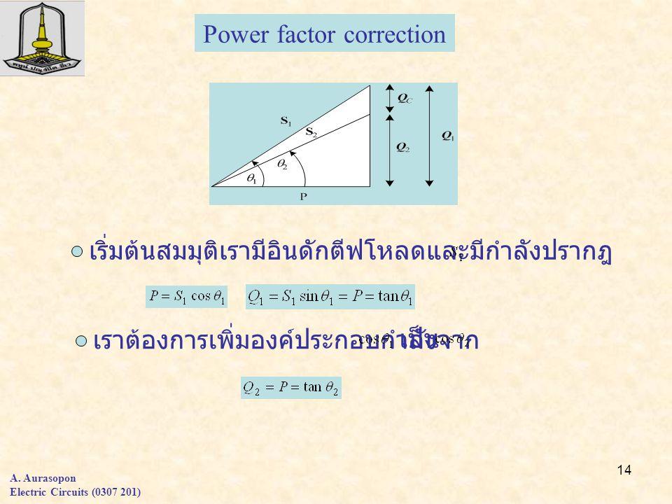 14 A. Aurasopon Electric Circuits (0307 201) Power factor correction เริ่มต้นสมมุติเรามีอินดักตีฟโหลดและมีกำลังปรากฎ เราต้องการเพิ่มองค์ประกอบกำลังจาก