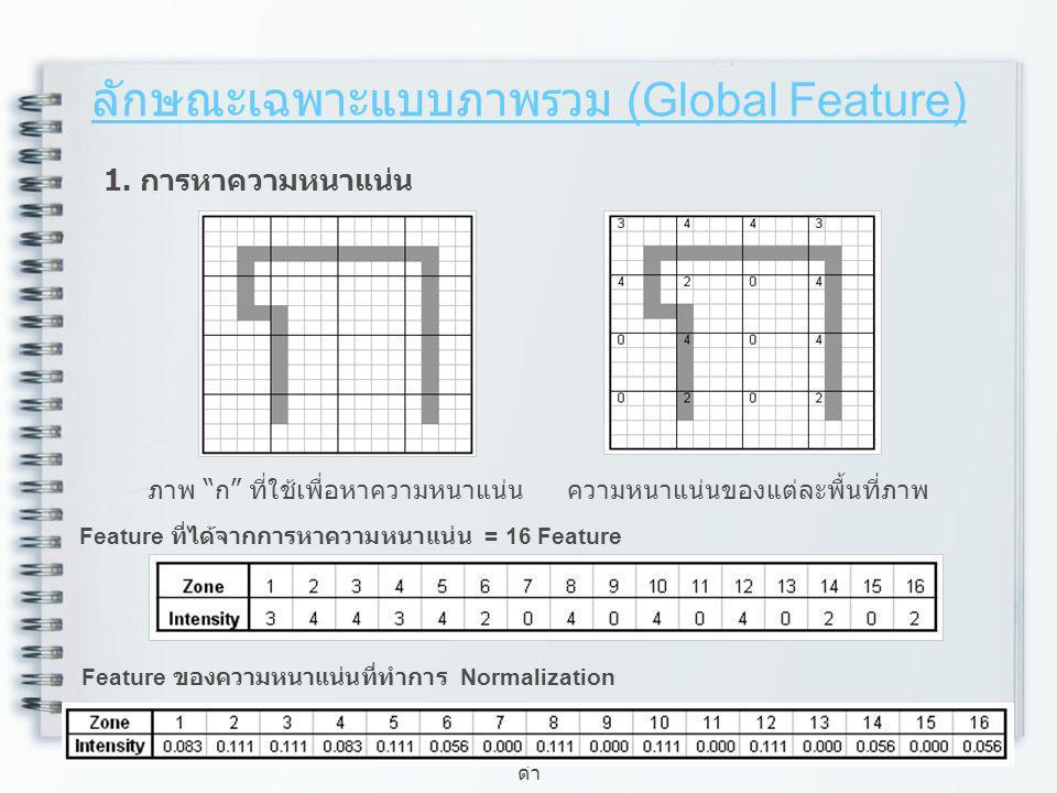 การแปลงภาพสีเทาให้เป็นภาพสีขาว ดำ 5 ลักษณะเฉพาะของแต่ละตัวอักษร (Local Feature) 2.