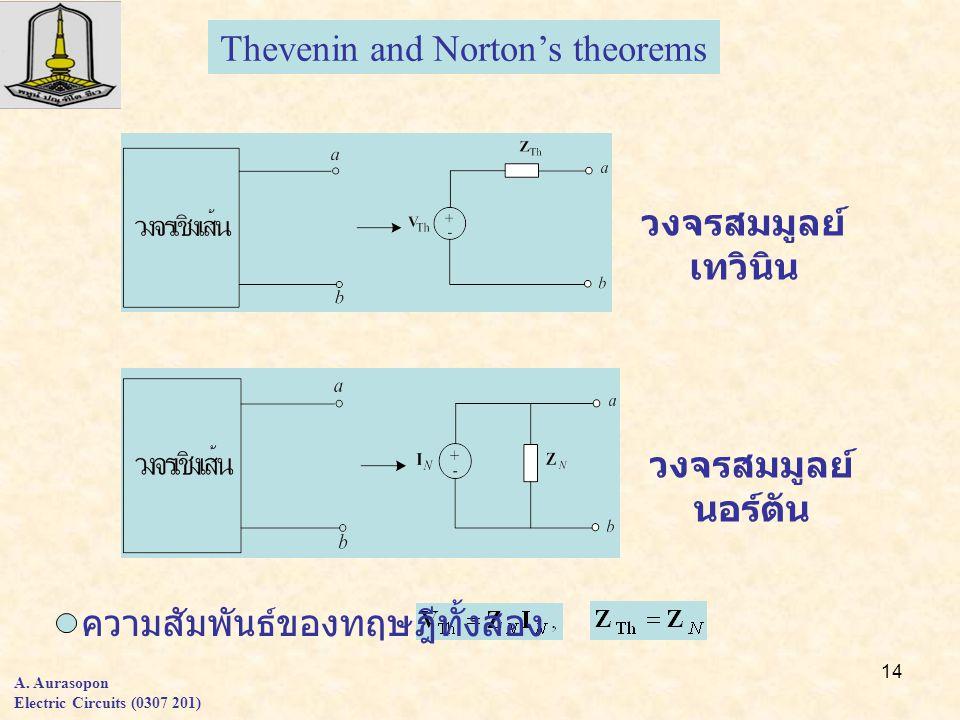 14 A. Aurasopon Electric Circuits (0307 201) Thevenin and Norton's theorems วงจรสมมูลย์ เทวินิน วงจรสมมูลย์ นอร์ตัน ความสัมพันธ์ของทฤษฎีทั้งสอง