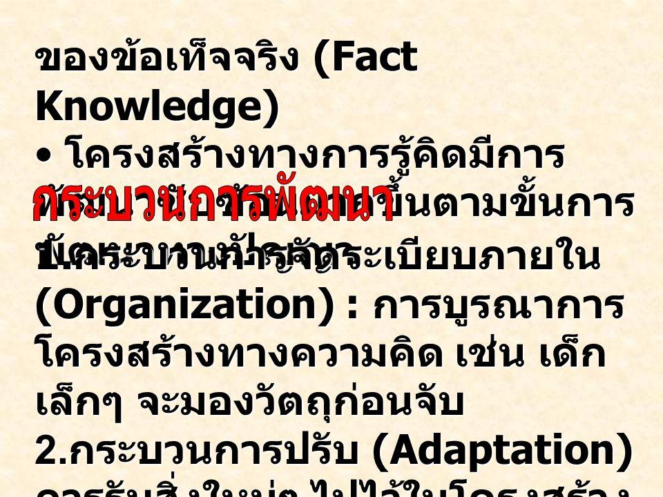 ของข้อเท็จจริง (Fact Knowledge) โครงสร้างทางการรู้คิดมีการ พัฒนาซับซ้อนมากขึ้นตามขั้นการ พัฒนาทางปัญญา โครงสร้างทางการรู้คิดมีการ พัฒนาซับซ้อนมากขึ้นตามขั้นการ พัฒนาทางปัญญา 1.