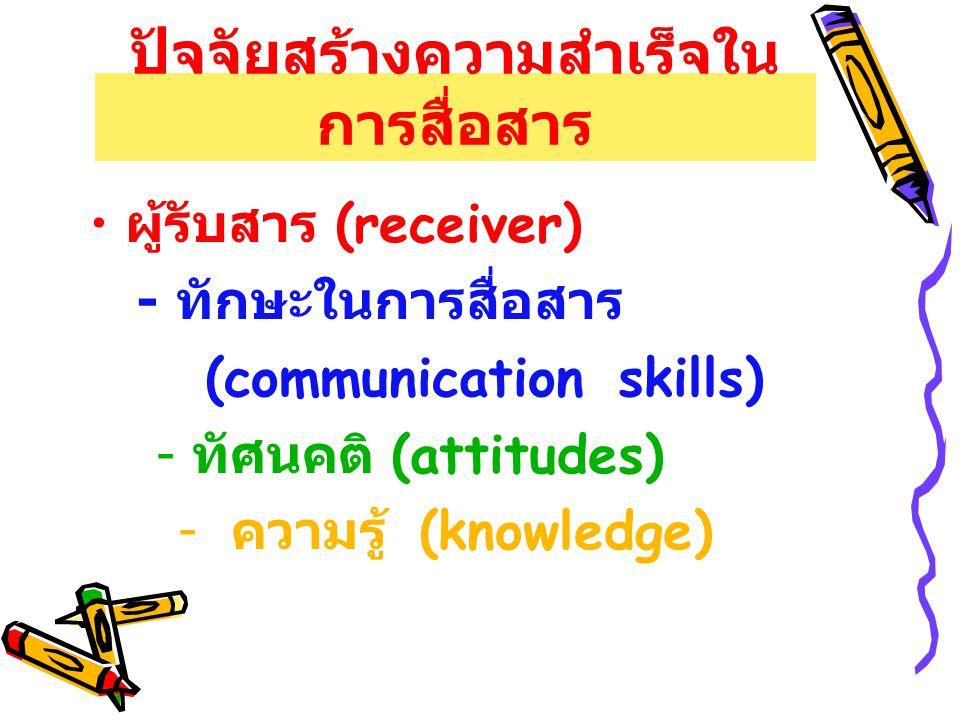 ปัจจัยสร้างความสำเร็จใน การสื่อสาร ผู้รับสาร (receiver) - ทักษะในการสื่อสาร (communication skills) - ทัศนคติ (attitudes) - ความรู้ (knowledge)