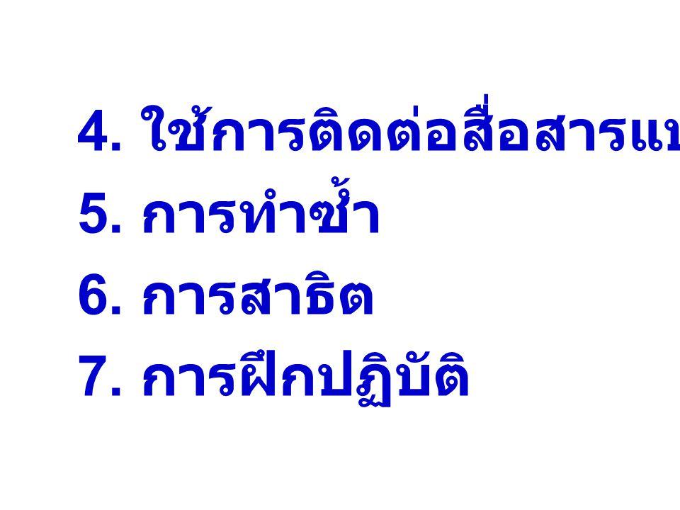 4. ใช้การติดต่อสื่อสารแบบสองทาง 5. การทำซ้ำ 6. การสาธิต 7. การฝึกปฏิบัติ