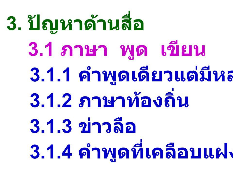 3. ปัญหาด้านสื่อ 3.1 ภาษา พูด เขียน 3.1.1 คำพูดเดียวแต่มีหลายความหมาย 3.1.2 ภาษาท้องถิ่น 3.1.3 ข่าวลือ 3.1.4 คำพูดที่เคลือบแฝง