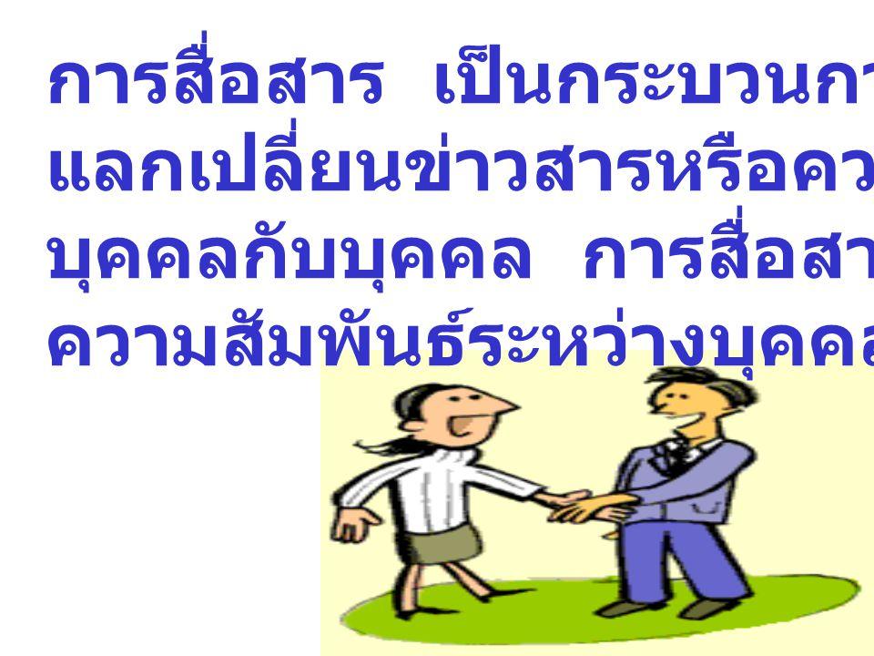 องค์ประกอบของการสื่อสาร 1.ผู้ส่งสาร (Sender or Communication) 2.