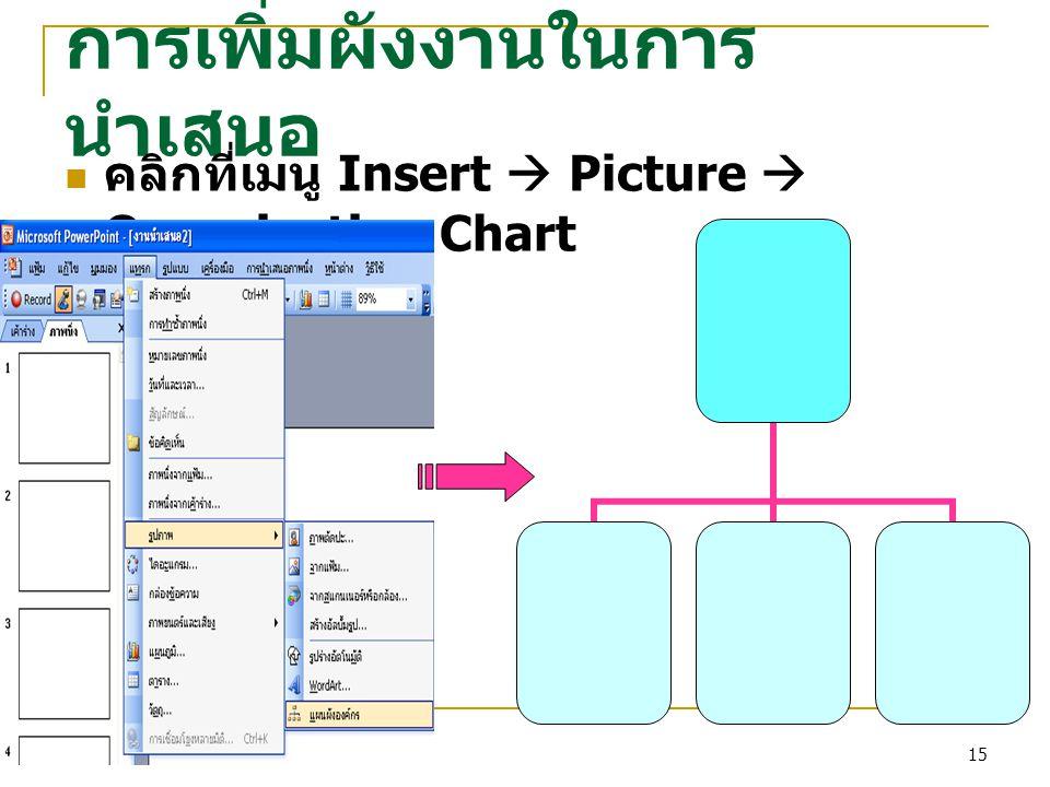 16 การแทรกแผนภูมิ คลิกที่เมนู Insert  Chart…
