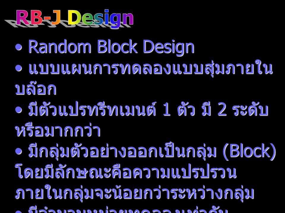 Random Block Design Random Block Design แบบแผนการทดลองแบบสุ่มภายใน บล๊อก แบบแผนการทดลองแบบสุ่มภายใน บล๊อก มีตัวแปรทรีทเมนต์ 1 ตัว มี 2 ระดับ หรือมากกว