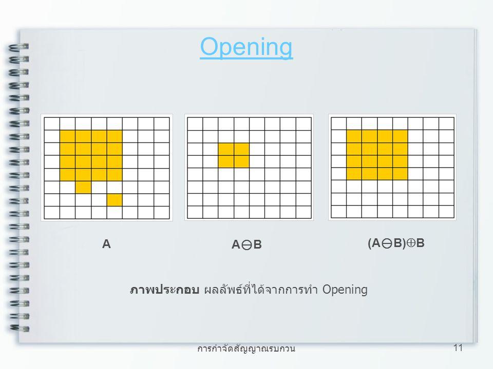 การกำจัดสัญญาณรบกวน 11 Opening (A  B)  B ABAB A ภาพประกอบ ผลลัพธ์ที่ได้จากการทำ Opening