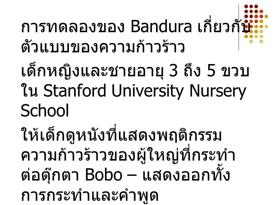 การทดลองของ Bandura เกี่ยวกับ ตัวแบบของความก้าวร้าว เด็กหญิงและชายอายุ 3 ถึง 5 ขวบ ใน Stanford University Nursery School ให้เด็กดูหนังที่แสดงพฤติกรรม ความก้าวร้าวของผู้ใหญ่ที่กระทำ ต่อตุ๊กตา Bobo – แสดงออกทั้ง การกระทำและคำพูด