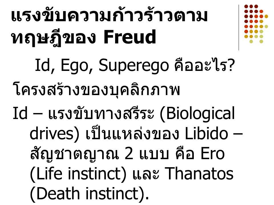แรงขับความก้าวร้าวตาม ทฤษฎีของ Freud Id, Ego, Superego คืออะไร .