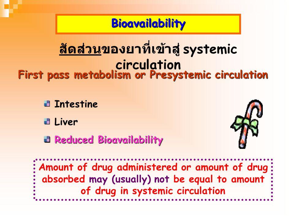 Oral Portal circulation Systemic circulation GI tract Metabolism Degradation First pass metabolism Pre-systemic metabolism