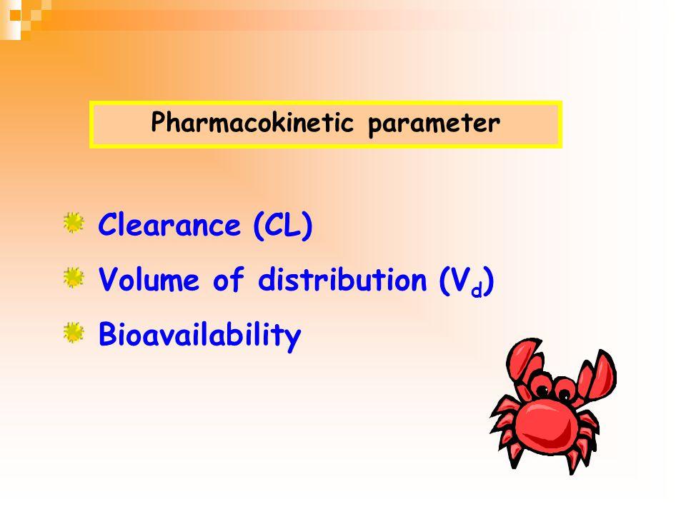 Basic Clinical Pharmacokinetics Pharmacological or Toxic response Drug level in plasma/ blood Dose Effect