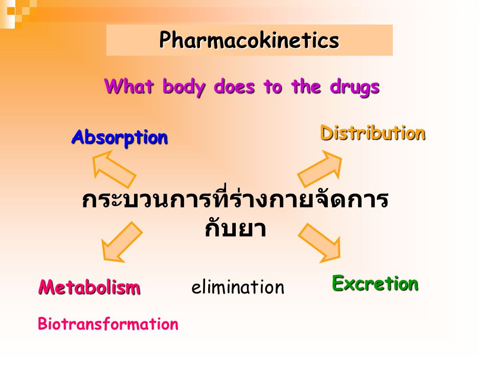 Volume of distribution (V d ) The volume of fluid required to contain the total amount, Q, of drug in the body at the same concentration as that present in the plasma, C p V d =Q/ C p V d = Apparent volume V d indicates drug distribution Higher V d … Higher drug distribution Vd may be higher than TBW