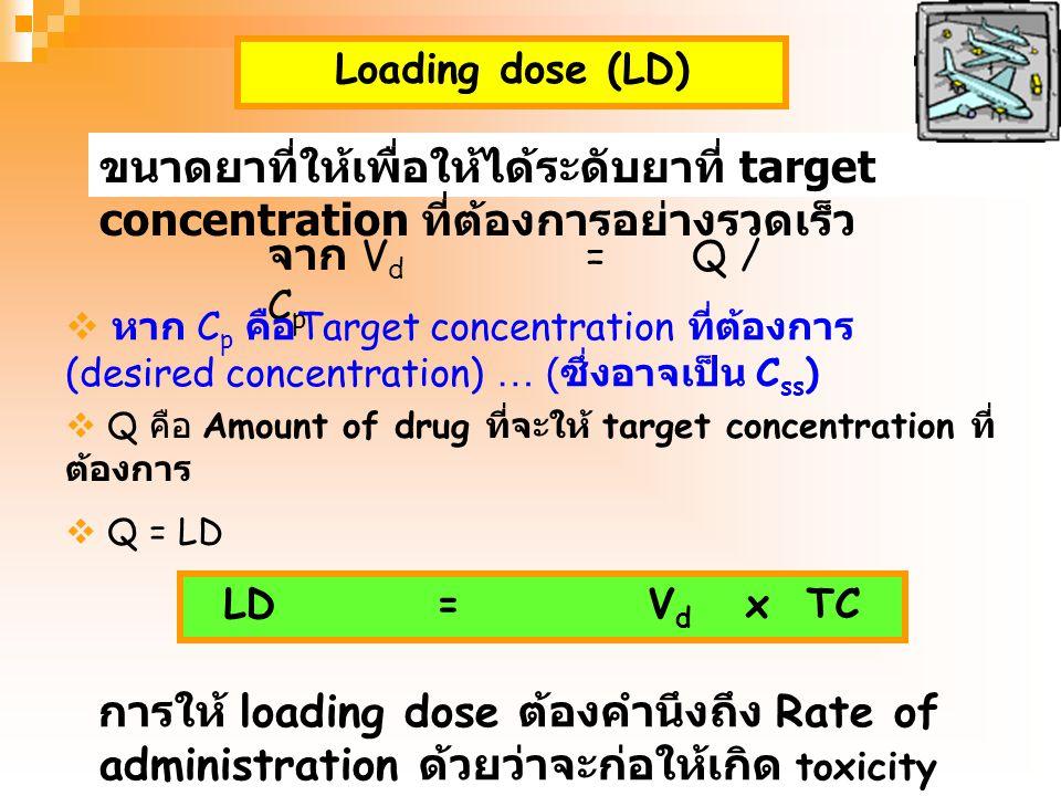 Consider bioavailability, F MD =Dosing rate = CL x C SS = CL x TC F For intermittent dose การให้ยาเป็นช่วง เช่นทุก...... ชั่วโมง F MD= Dosing rate x D