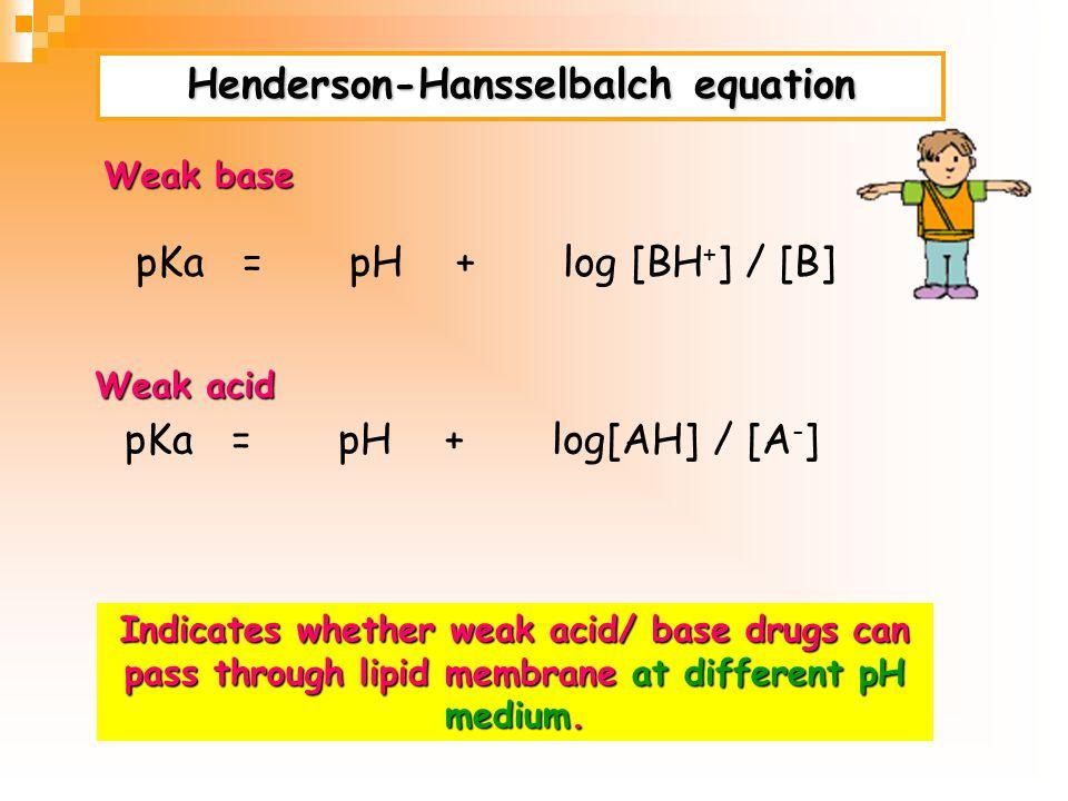 Henderson-Hansselbalch equation Weak acid pKa=pH+log [BH + ] / [B] Weak base pKa=pH+log[AH] / [A - ] Indicates whether weak acid/ base drugs can pass through lipid membrane at different pH medium.