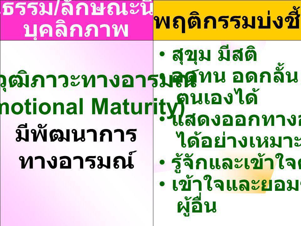 คุณธรรม / ลักษณะนิสัย / บุคลิกภาพ พฤติกรรมบ่งชี้ 8. มีวุฒิภาวะทางอารมณ์ (Emotional Maturity) มีพัฒนาการ ทางอารมณ์ สุขุม มีสติ อดทน อดกลั้น ควบคุม ตนเอ
