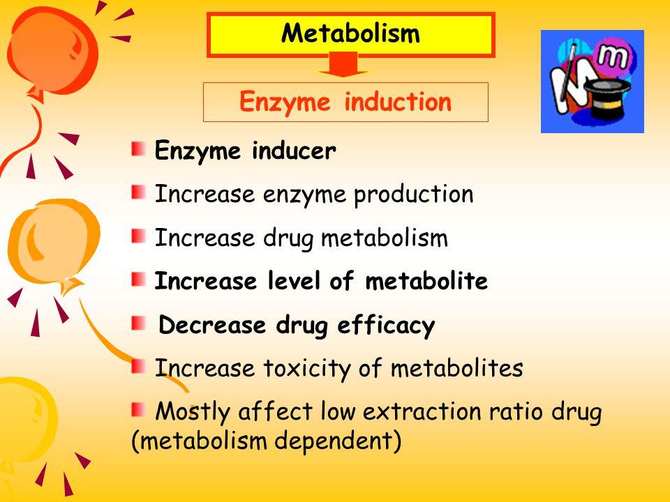 Drug Interaction 1. Pharmacodynamic drug interaction 2. Pharmacokinetic drug interaction No drug level changes Drug level changes