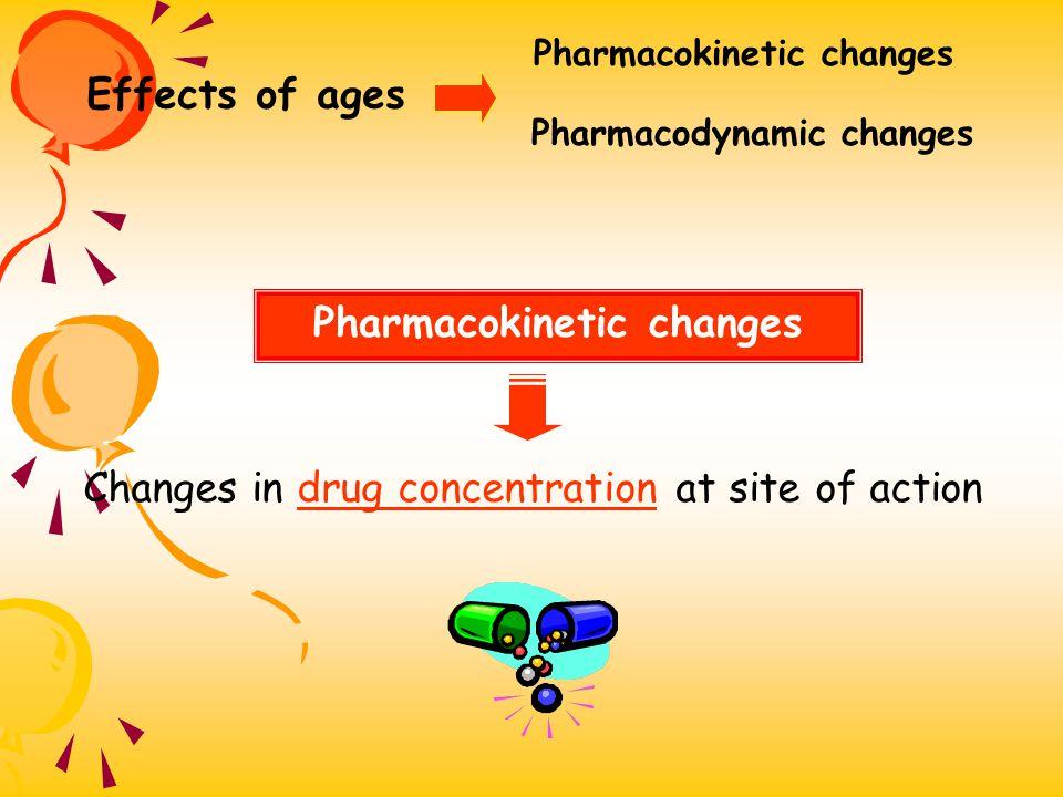 o Cimetidine o Erythromycin o Disulfiram o Ketoconazole Drug Other substance o Grape fruit juice o Low protein diet