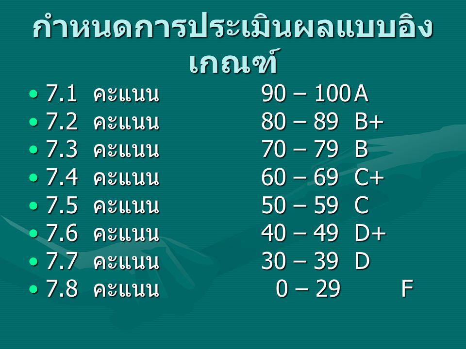 กำหนดการประเมินผลแบบอิง เกณฑ์ 7.1 คะแนน 90 – 100A7.1 คะแนน 90 – 100A 7.2 คะแนน 80 – 89 B+7.2 คะแนน 80 – 89 B+ 7.3 คะแนน 70 – 79 B7.3 คะแนน 70 – 79 B 7
