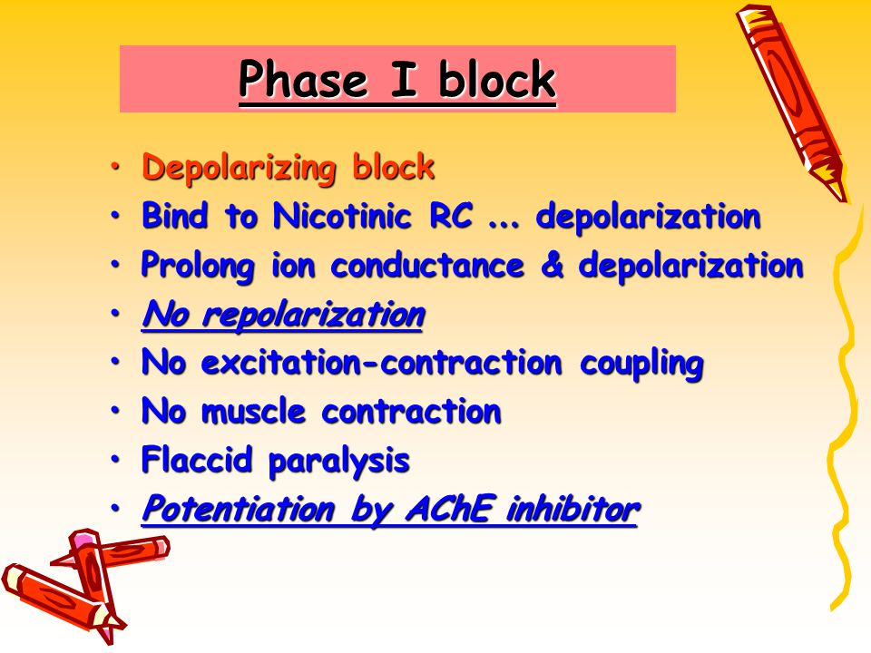 Characteristic of Phase I Block Muscle fasciculation before relaxation No tetanic fading … Just lower response No post tetanic potentiation Potentiation by AChE inhibitors Antagonism by Non-depolarizing blocker