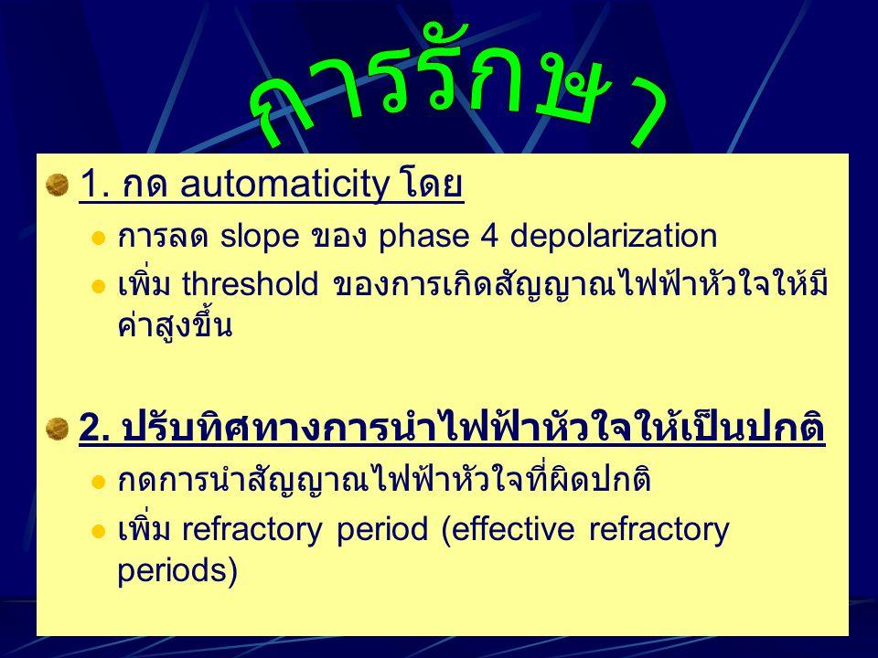 1. กด automaticity โดย การลด slope ของ phase 4 depolarization เพิ่ม threshold ของการเกิดสัญญาณไฟฟ้าหัวใจให้มี ค่าสูงขึ้น 2. ปรับทิศทางการนำไฟฟ้าหัวใจใ