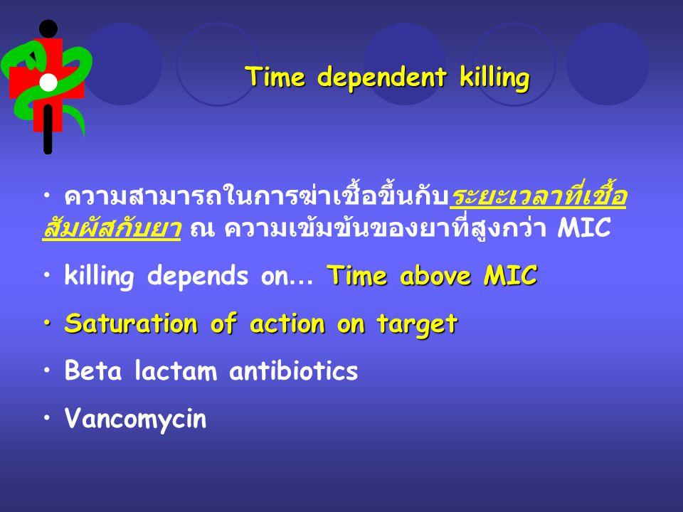 Time dependent killing ความสามารถในการฆ่าเชื้อขึ้นกับระยะเวลาที่เชื้อ สัมผัสกับยา ณ ความเข้มข้นของยาที่สูงกว่า MIC Time above MIC killing depends on …