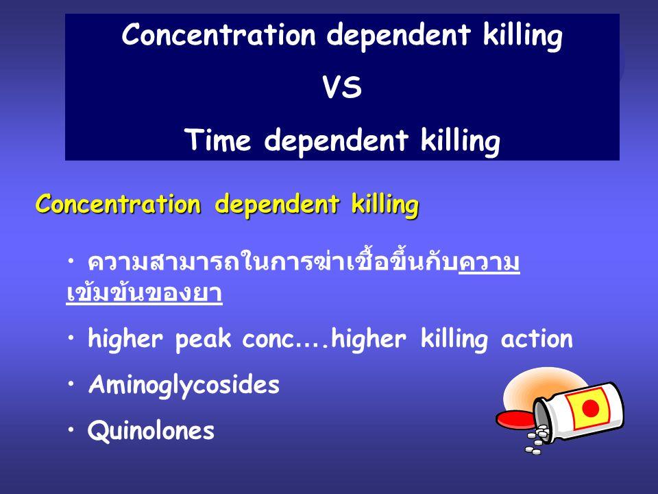 Concentration dependent killing VS Time dependent killing Concentration dependent killing ความสามารถในการฆ่าเชื้อขึ้นกับความ เข้มข้นของยา higher peak