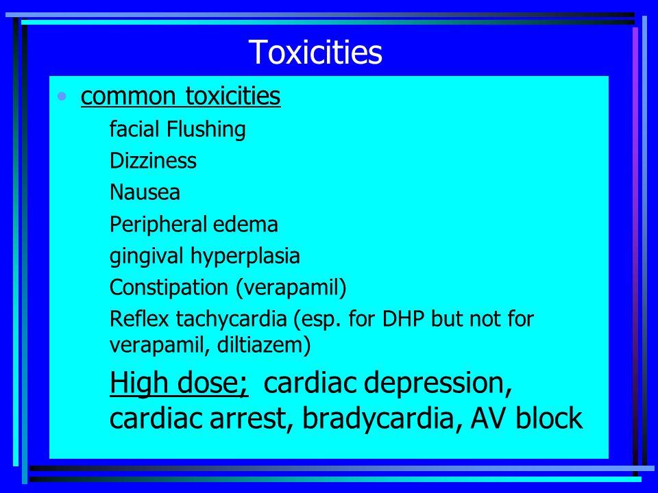 CCB Phenylalkylamine –Verapamil –Gallopamil Benzothiazepine –Diltiazem Dihydropyridine –Amlodipine –Felodipine –Nicardipine –Nifedipine –nitrendipine