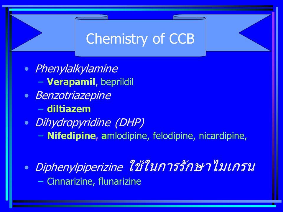 Phenylalkylamine –Verapamil, beprildil Benzotriazepine –diltiazem Dihydropyridine (DHP) –Nifedipine, amlodipine, felodipine, nicardipine, Diphenylpiperizine ใช้ในการรักษาไมเกรน –Cinnarizine, flunarizine Chemistry of CCB
