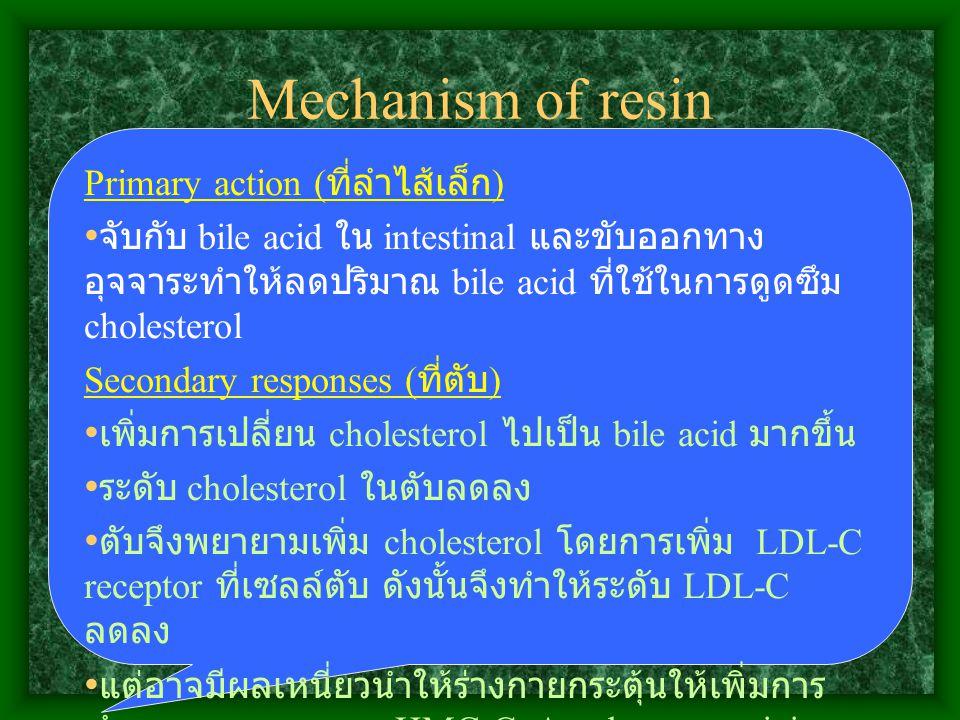 Mechanism of resin Primary action ( ที่ลำไส้เล็ก ) จับกับ bile acid ใน intestinal และขับออกทาง อุจจาระทำให้ลดปริมาณ bile acid ที่ใช้ในการดูดซึม cholesterol Secondary responses ( ที่ตับ ) เพิ่มการเปลี่ยน cholesterol ไปเป็น bile acid มากขึ้น ระดับ cholesterol ในตับลดลง ตับจึงพยายามเพิ่ม cholesterol โดยการเพิ่ม LDL-C receptor ที่เซลล์ตับ ดังนั้นจึงทำให้ระดับ LDL-C ลดลง แต่อาจมีผลเหนี่ยวนำให้ร่างกายกระตุ้นให้เพิ่มการ ทำงานของ enzyme HMG CoA reductase activity