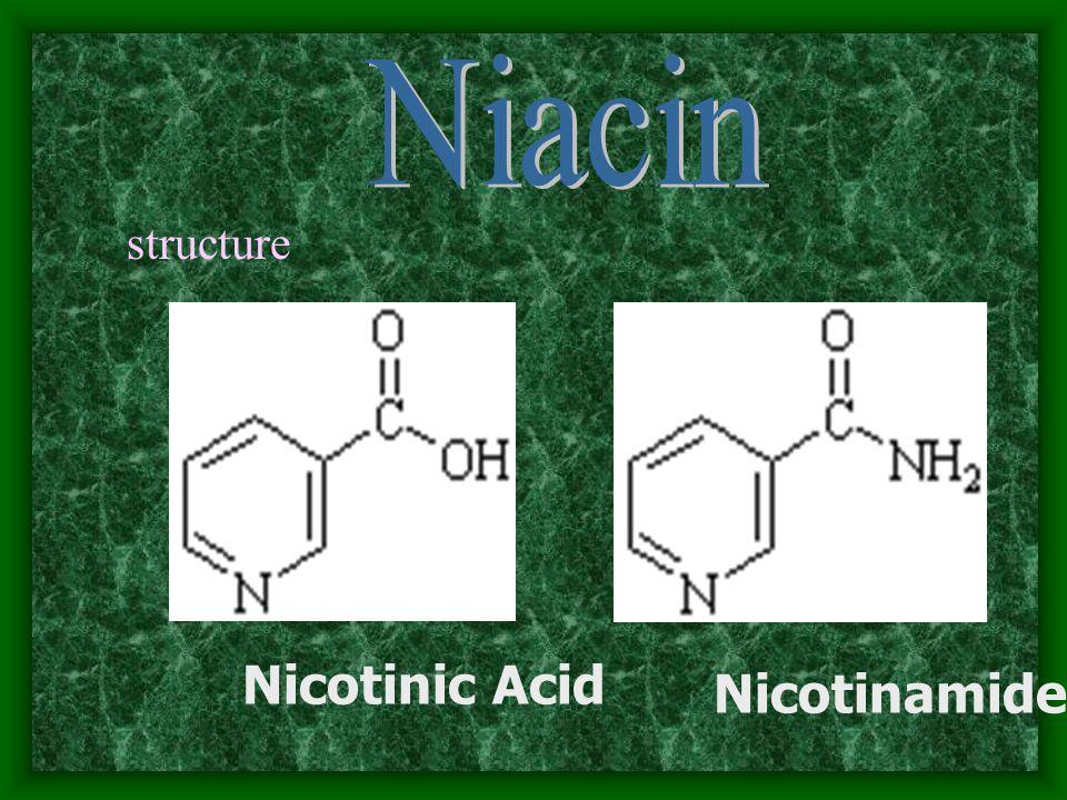 structure Nicotinic Acid Nicotinamide
