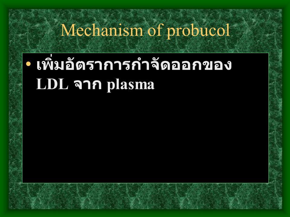 Mechanism of probucol เพิ่มอัตราการกำจัดออกของ LDL จาก plasma