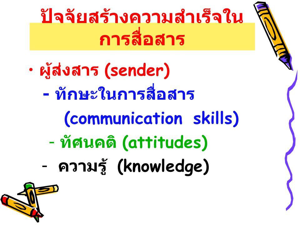 ปัจจัยสร้างความสำเร็จใน การสื่อสาร ผู้ส่งสาร (sender) - ทักษะในการสื่อสาร (communication skills) - ทัศนคติ (attitudes) - ความรู้ (knowledge)