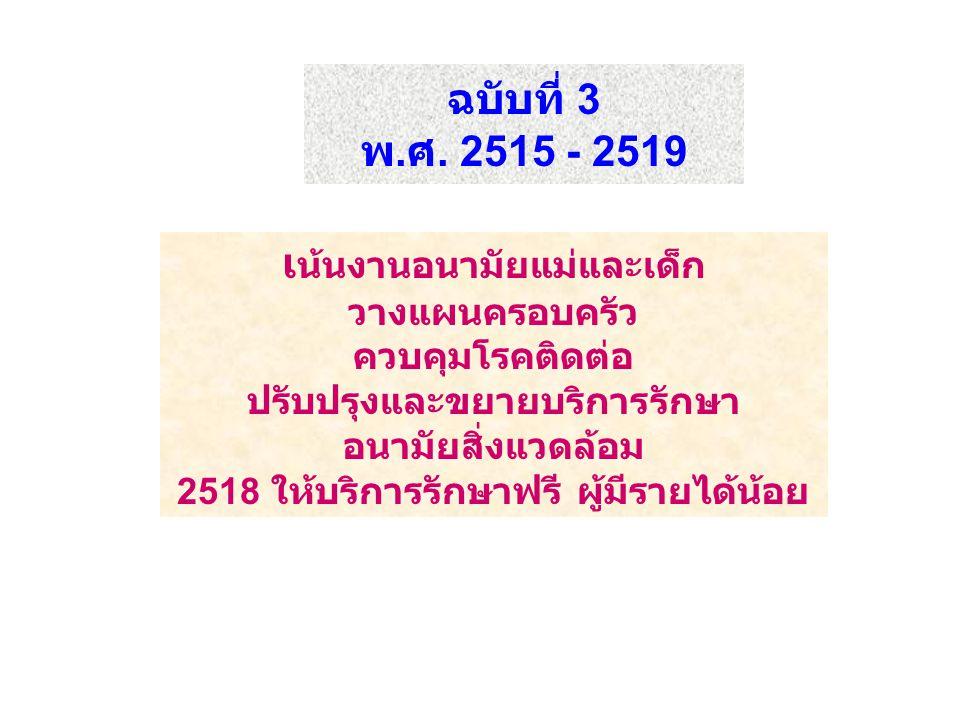 ฉบับที่ 3 พ.ศ. 2515 - 2519 เ น้นงานอนามัยแม่และเด็ก วางแผนครอบครัว ควบคุมโรคติดต่อ ปรับปรุงและขยายบริการรักษา อนามัยสิ่งแวดล้อม 2518 ให้บริการรักษาฟรี