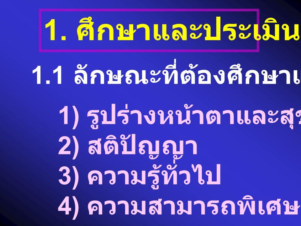 1. ศึกษาและประเมินตัวเอง 1.1 ลักษณะที่ต้องศึกษาและประเมิน 1) รูปร่างหน้าตาและสุขภาพ 2) สติปัญญา 3) ความรู้ทั่วไป 4) ความสามารถพิเศษ