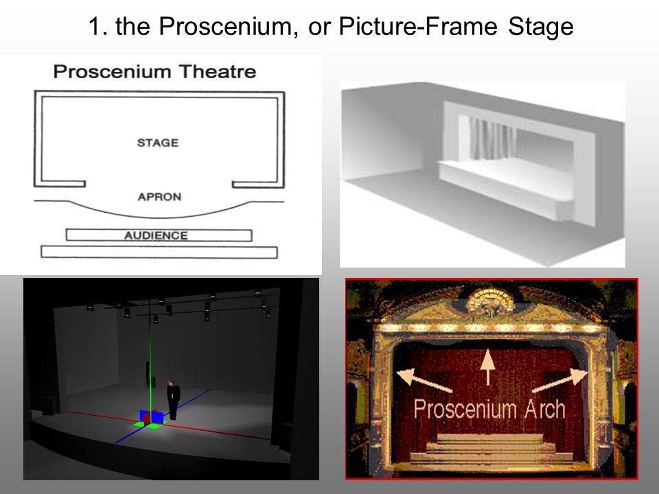 หน้าที่ของเวทีแบบโพรซีเนียม คือ การสร้าง ภาพลวงตา (illusion) เวที ฉาก แสง และลักษณะโปรดักชันทำงาน ร่วมกันเพื่อให้เกิด โลกเสมือนจริงในกรอบโพรซีเนียม ผู้จัดทำตั้งใจจะรักษาระยะห่างระหว่าง นักแสดงและผู้ชม โดยทั่วไปผู้ชมเป็นเสมือน ผู้สังเกตุการณ์และผู้เห็นเหตุการณ์