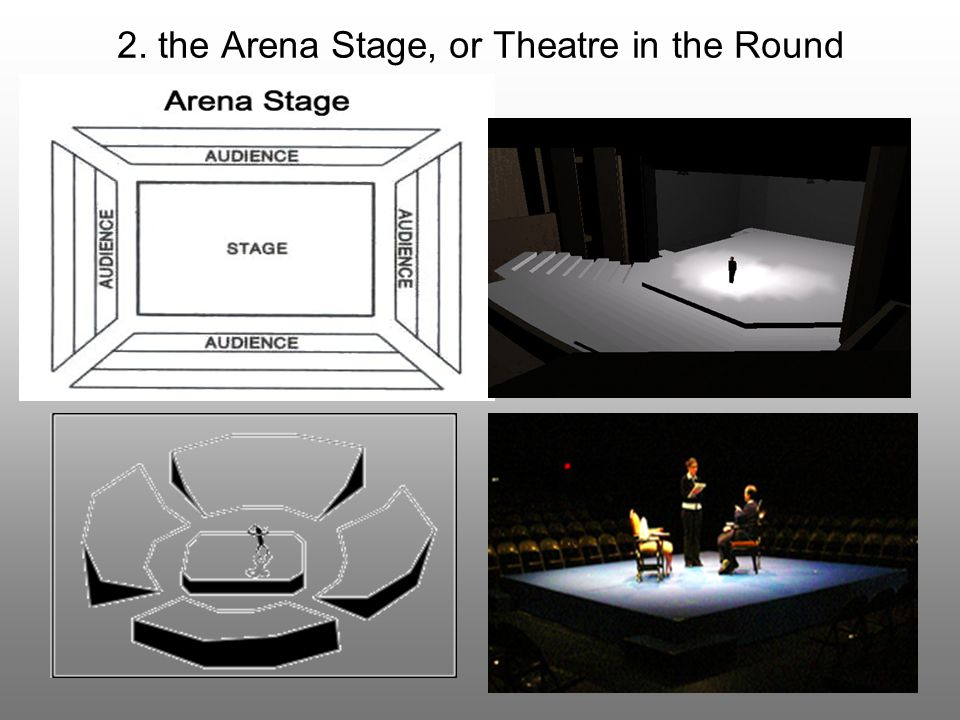 2. the Arena Stage, or Theatre in the Round