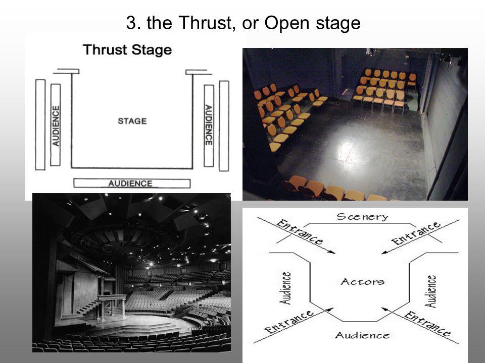 Thrust stages นักแสดงจะแสดงบนพื้นเวทีที่ยื่นเข้าไปใน ส่วนที่นั่งของผู้ชม ผู้ชมจะมีความสนอกสนใจ ที่ได้ชมนักแสดงอย่างใกล้ชิด เหมือนเป็นการ สื่อสารโดยตรงระหว่างผู้ชมและนักแสดง เพื่อให้ผู้ชมรู้สึกมีส่วนร่วมกับสิ่งที่นักแสดงพูด และโลกจำลองของละคร ออกแบบเพื่อลดช่องว่างระหว่าง นักแสดงและผู้ชม ประกอบด้วยกรอบ โพรซีเนียมและส่วนของเวทีที่ยื่นออกมา