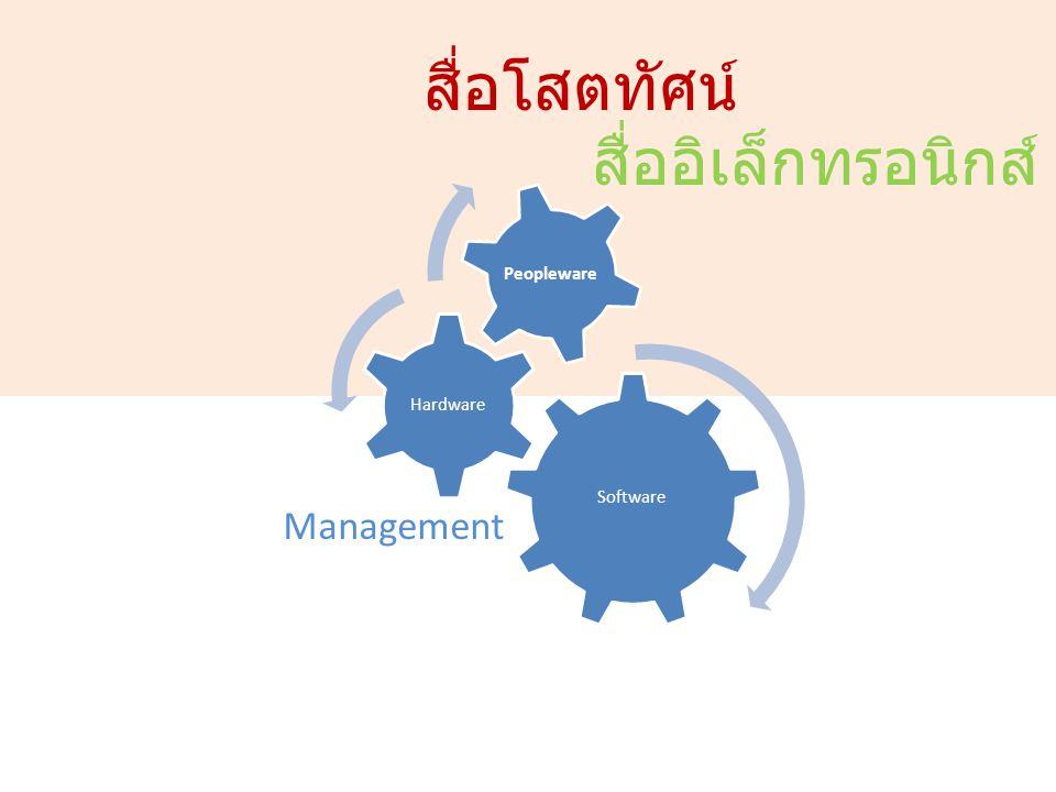สื่อโสตทัศน์ สื่ออิเล็กทรอนิกส์ Software Hardware Peopleware Management