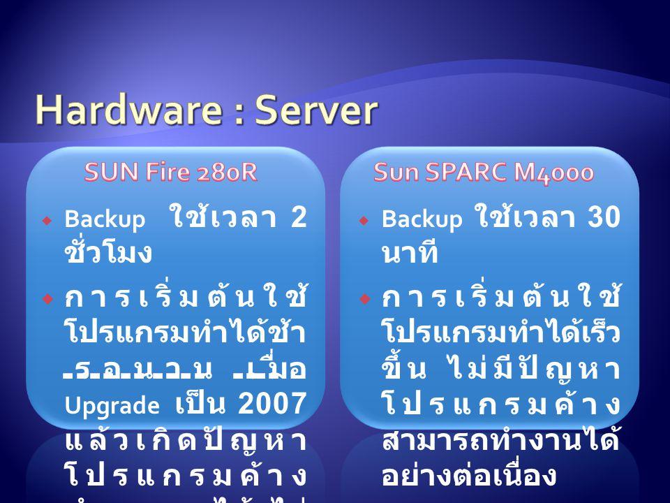  Backup ใช้เวลา 2 ชั่วโมง  การเริ่มต้นใช้ โปรแกรมทำได้ช้า รอนาน เมื่อ Upgrade เป็น 2007 แล้วเกิดปัญหา โปรแกรมค้าง ทำงานได้ไม่ ต่อเนื่องต้องปิด - เปิด โปรแกรม บ่อยครั้ง  Backup ใช้เวลา 30 นาที  การเริ่มต้นใช้ โปรแกรมทำได้เร็ว ขึ้น ไม่มีปัญหา โปรแกรมค้าง สามารถทำงานได้ อย่างต่อเนื่อง