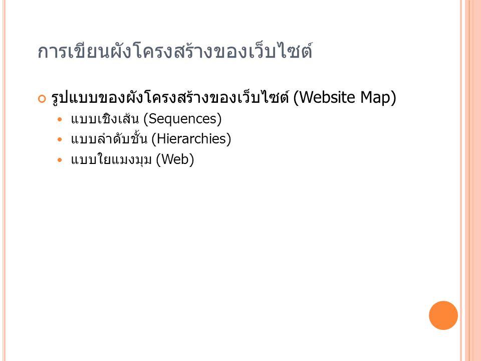 การเขียนผังโครงสร้างของเว็บไซต์ รูปแบบของผังโครงสร้างของเว็บไซต์ (Website Map) แบบเชิงเส้น (Sequences) แบบลำดับชั้น (Hierarchies) แบบใยแมงมุม (Web)