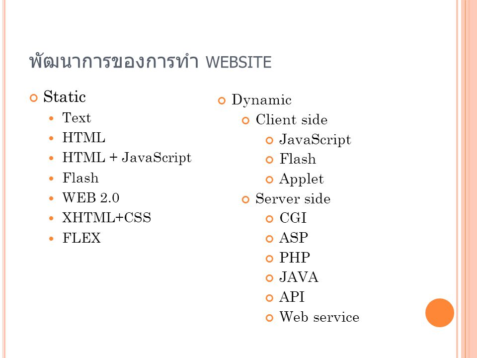 พัฒนาการของการทำ WEBSITE Static Text HTML HTML + JavaScript Flash WEB 2.0 XHTML+CSS FLEX Dynamic Client side JavaScript Flash Applet Server side CGI A