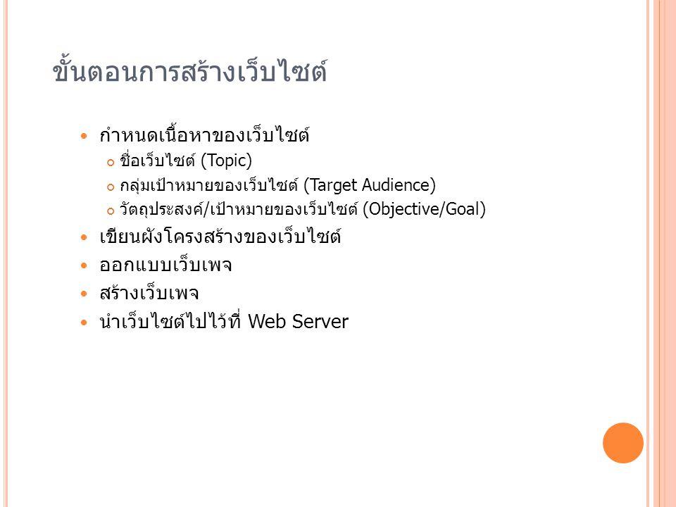 ขั้นตอนการสร้างเว็บไซต์ กำหนดเนื้อหาของเว็บไซต์ ชื่อเว็บไซต์ (Topic) กลุ่มเป้าหมายของเว็บไซต์ (Target Audience) วัตถุประสงค์/เป้าหมายของเว็บไซต์ (Obje