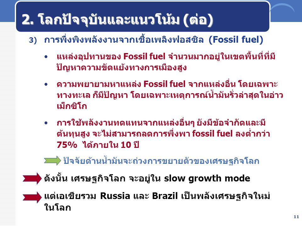 11 3) การพึ่งพิงพลังงานจากเชื้อเพลิงฟอสซิล (Fossil fuel) แหล่งอุปทานของ Fossil fuel จำนวนมากอยู่ในเขตพื้นที่ที่มี ปัญหาความขัดแย้งทางการเมืองสูง ความพ