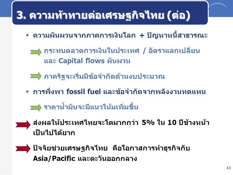 13 3. ความท้าทายต่อเศรษฐกิจไทย (ต่อ)  ความผันผวนจากภาคการเงินโลก + ปัญหาหนี้สาธารณะ กระทบตลาดการเงินในประเทศ / อัตราแลกเปลี่ยน และ Capital flows ผันผ