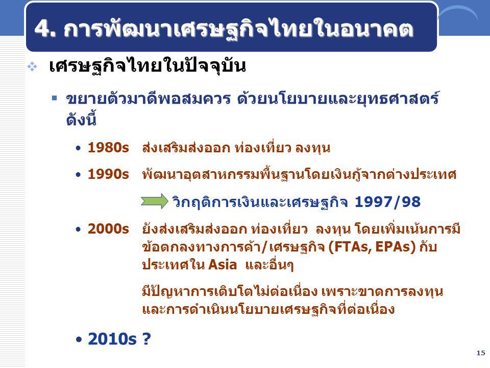 15  เศรษฐกิจไทยในปัจจุบัน  ขยายตัวมาดีพอสมควร ด้วยนโยบายและยุทธศาสตร์ ดังนี้ 1980sส่งเสริมส่งออก ท่องเที่ยว ลงทุน 1990s พัฒนาอุตสาหกรรมพื้นฐานโดยเงิ