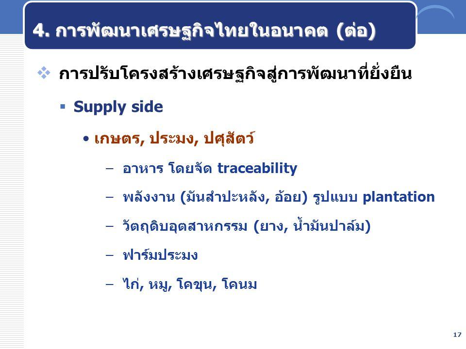 17  การปรับโครงสร้างเศรษฐกิจสู่การพัฒนาที่ยั่งยืน  Supply side เกษตร, ประมง, ปศุสัตว์ –อาหาร โดยจัด traceability –พลังงาน (มันสำปะหลัง, อ้อย) รูปแบบ
