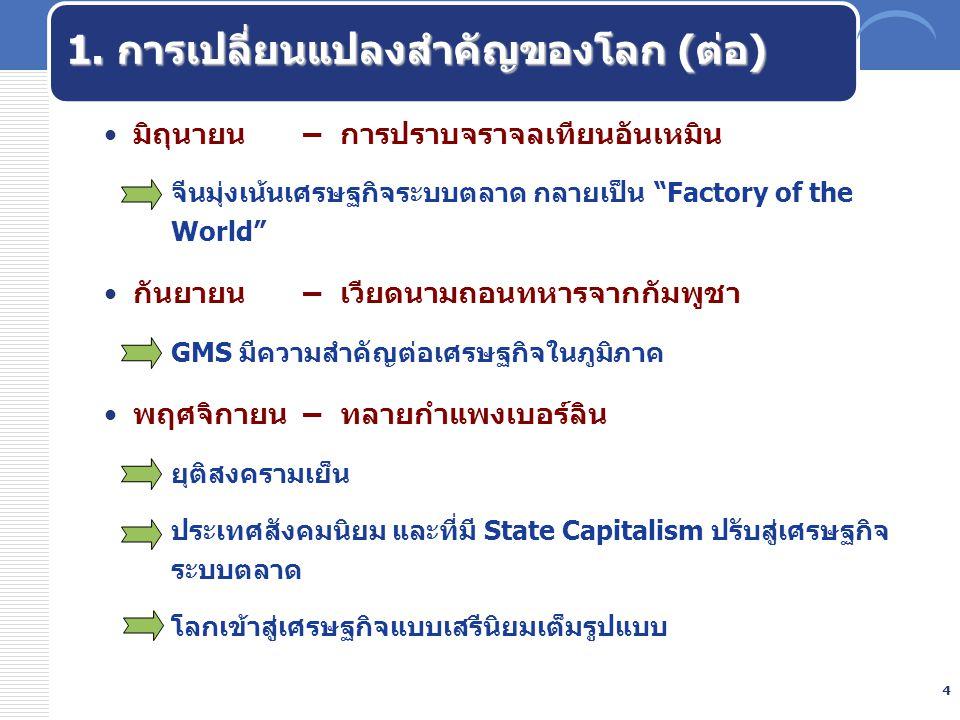 """4 มิถุนายน –การปราบจราจลเทียนอันเหมิน จีนมุ่งเน้นเศรษฐกิจระบบตลาด กลายเป็น """"Factory of the World"""" กันยายน–เวียดนามถอนทหารจากกัมพูชา GMS มีความสำคัญต่อ"""