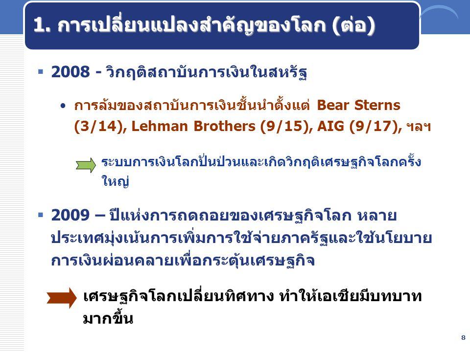 8  2008 - วิกฤติสถาบันการเงินในสหรัฐ การล้มของสถาบันการเงินชั้นนำตั้งแต่ Bear Sterns (3/14), Lehman Brothers (9/15), AIG (9/17), ฯลฯ ระบบการเงินโลกปั