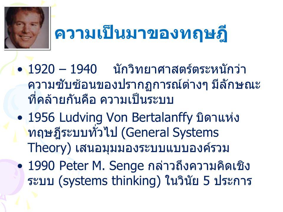 ความเป็นมาของทฤษฎี 1920 – 1940 นักวิทยาศาสตร์ตระหนักว่า ความซับซ้อนของปรากฏการณ์ต่างๆ มีลักษณะ ที่คล้ายกันคือ ความเป็นระบบ 1956 Ludving Von Bertalanff